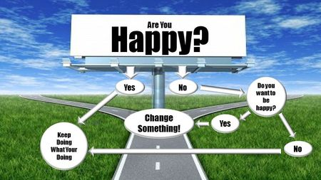 Do you want to be happy
