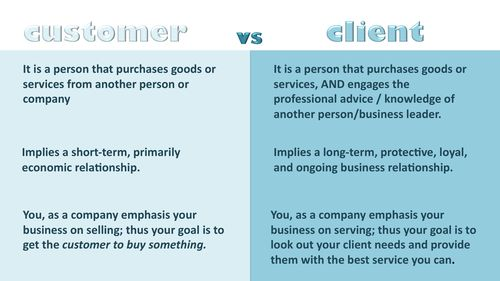 Customer vs client