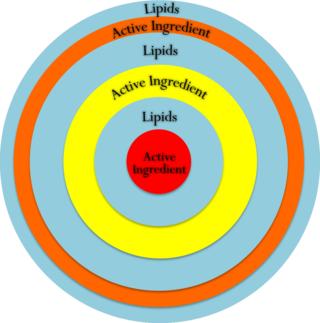 Lamellar structure