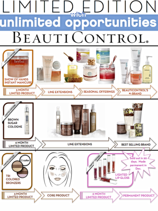 Beauticontrol Limited Edition