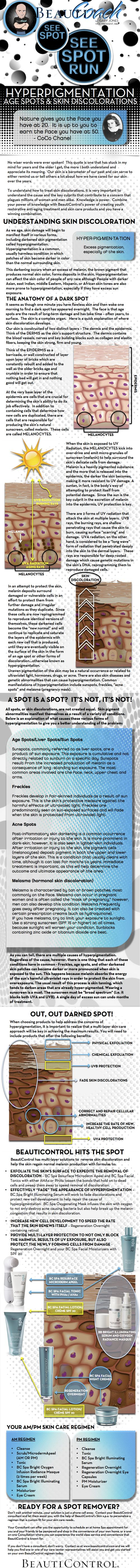 BEAUTICOACH SEE SPOT SEE SPOT RUN INFOGRAPHIC - JPG 12-22