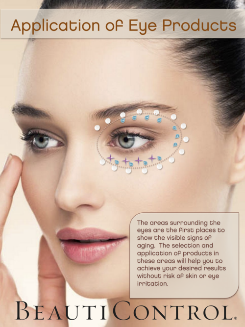 Proper Application of Eye Products PNG pg 1