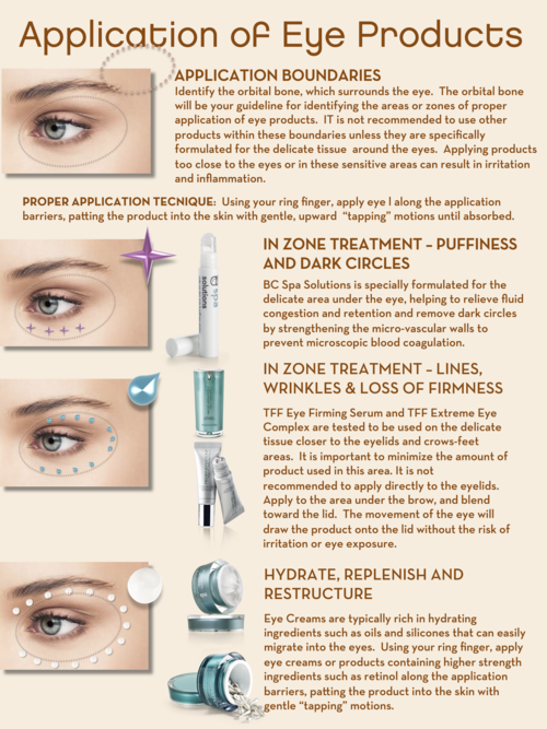 Proper Application of Eye Products PNG page2