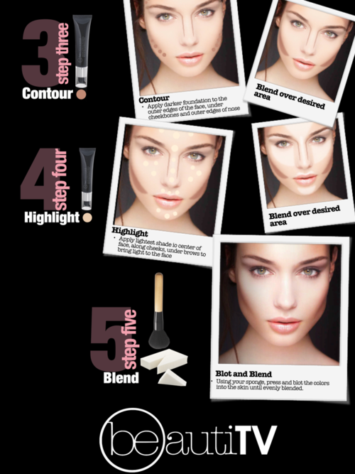 The art of contouring blog images.003