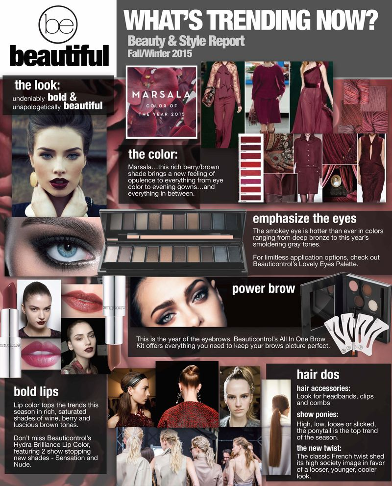 Be beautiful trend report_Page_1 copy