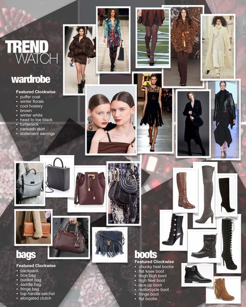 Be beautiful trend report_Page_2 copy